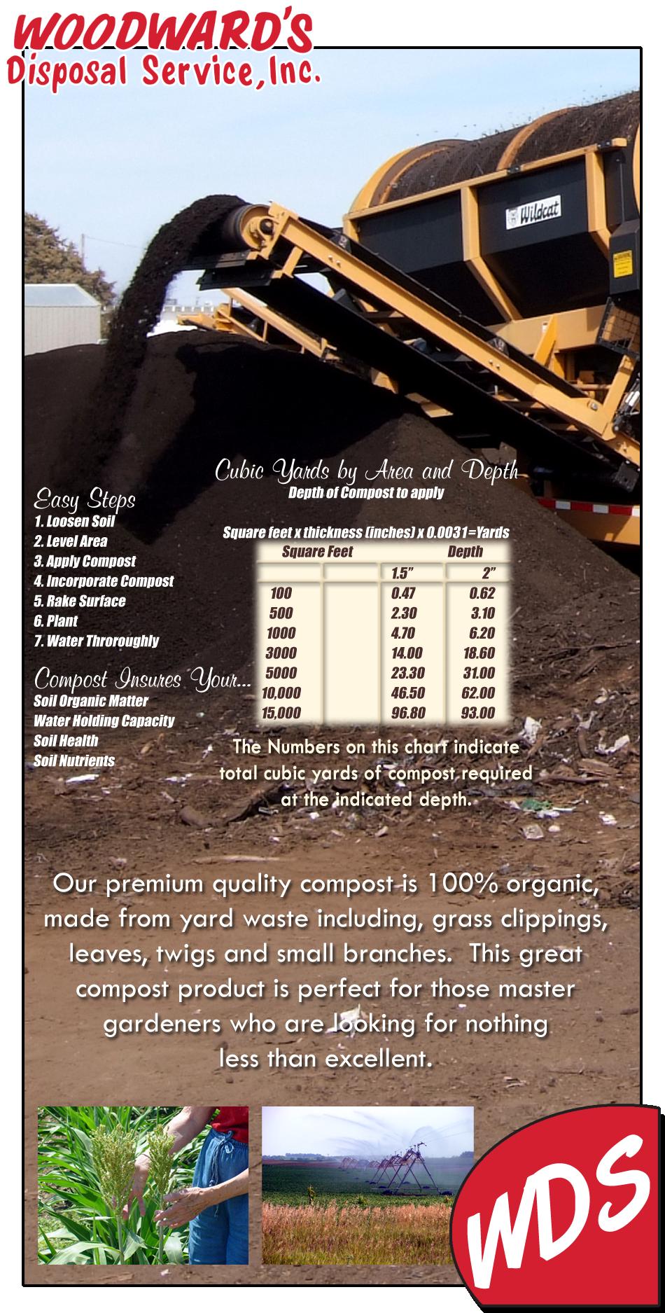CompostingINFO2gg